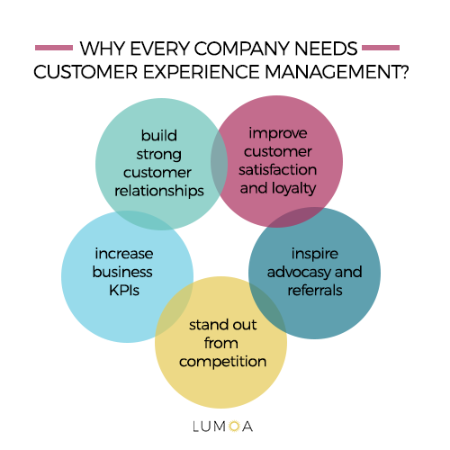 why you need customer experience management