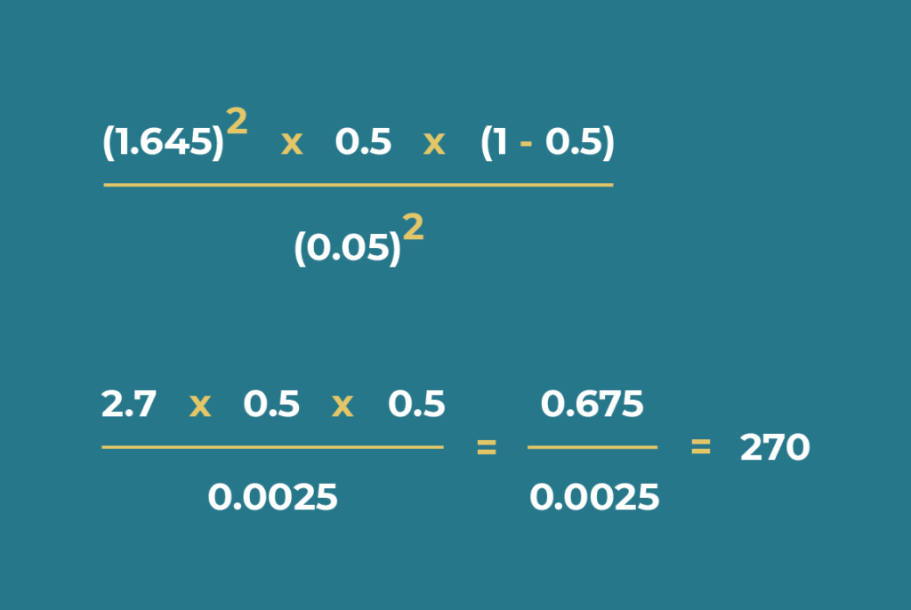 Example of how you calculate the sample size